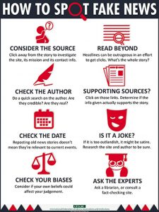 Guide for spotting fake news. Tips include: Consider the source, Read beyond, Check the author, Supporting sources?, Check the date, Is it a joke?, Check your biases, Ask the experts